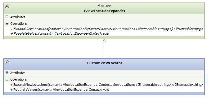 CustomViewLocator